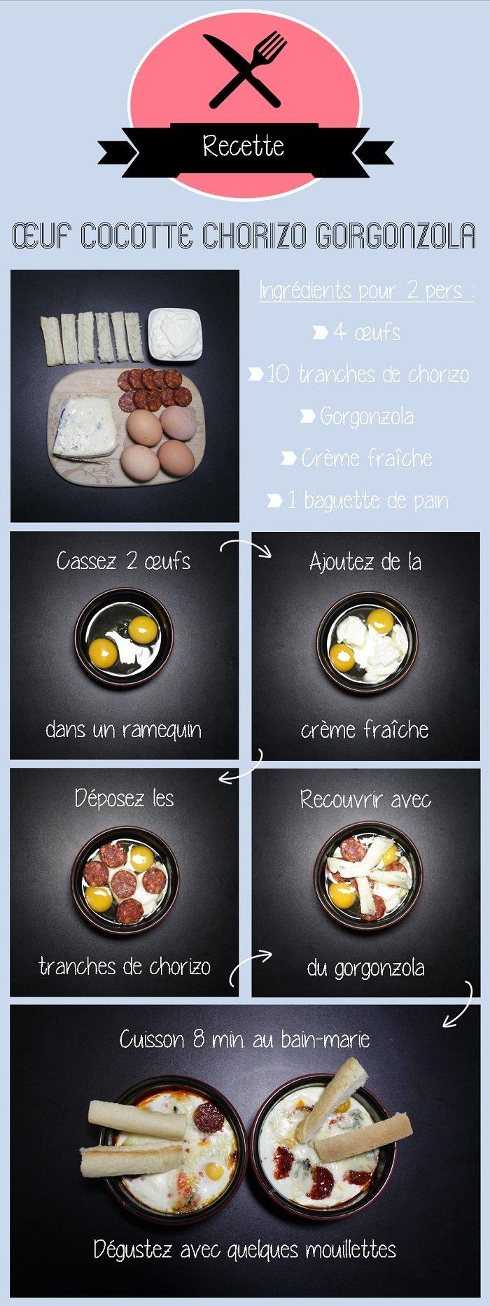 Recette en amoureux / Oeuf cocotte gorgonzola chorizo / + sur withalovelikethat.fr