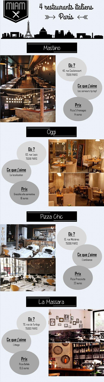 restaurant-italien-paris