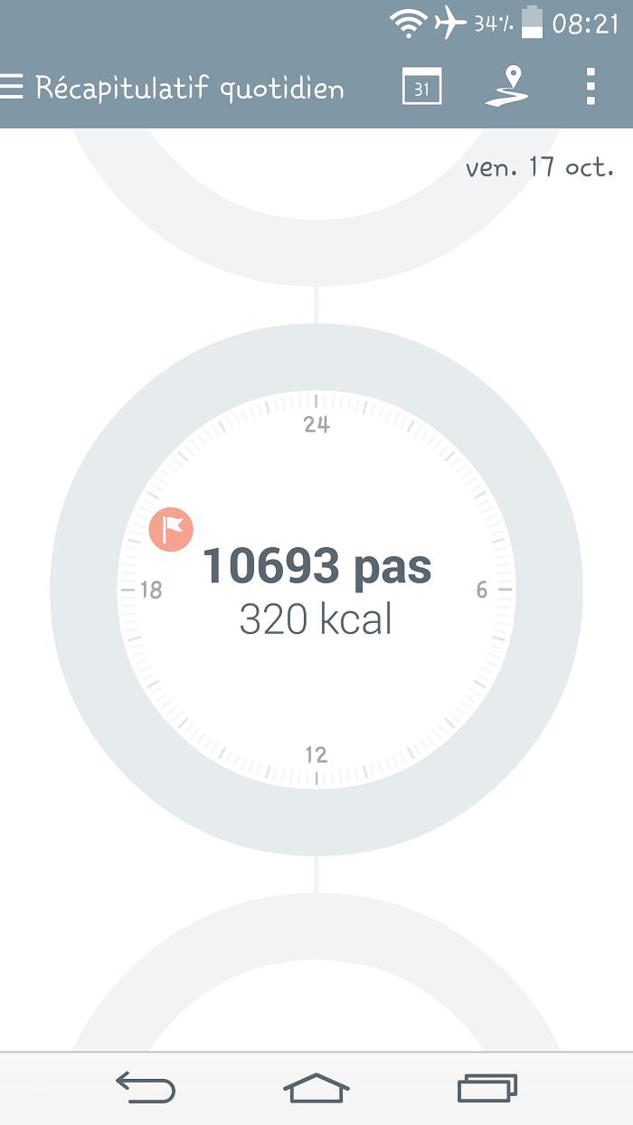 Mon objectif: faire 10 000 pas par jour / sur withalovelikethat.fr