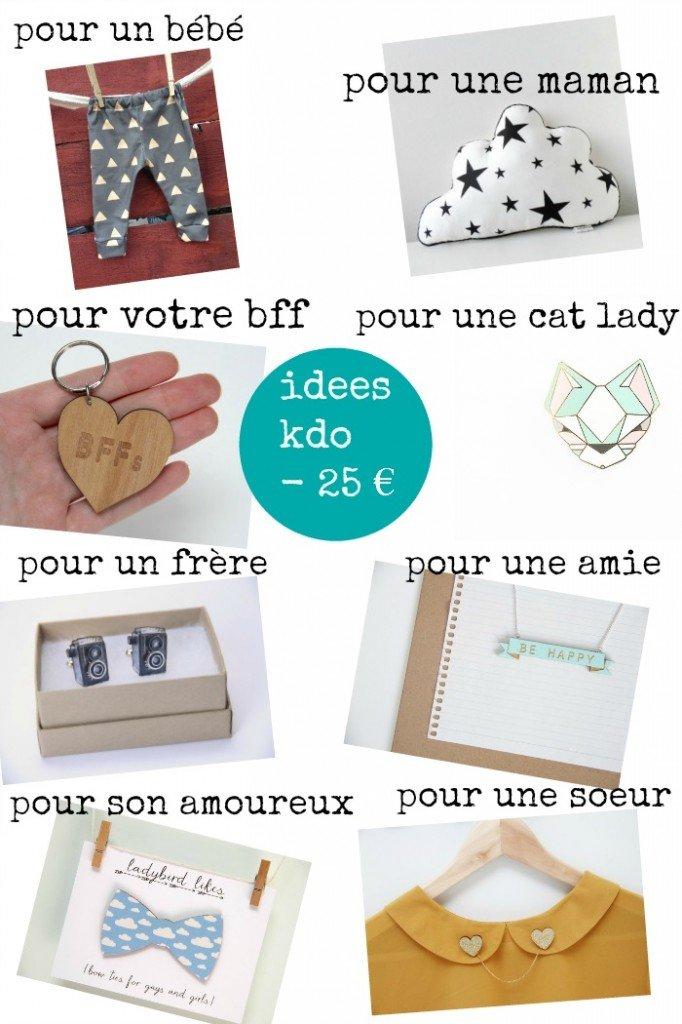 Idées de cadeaux de noël pour sa maman,un bébé, votre bff, une cat lady, un frère, un amoureux, une amie, une soeur à moins de 25 euros sur etsy! sur withalovelikethat.fr