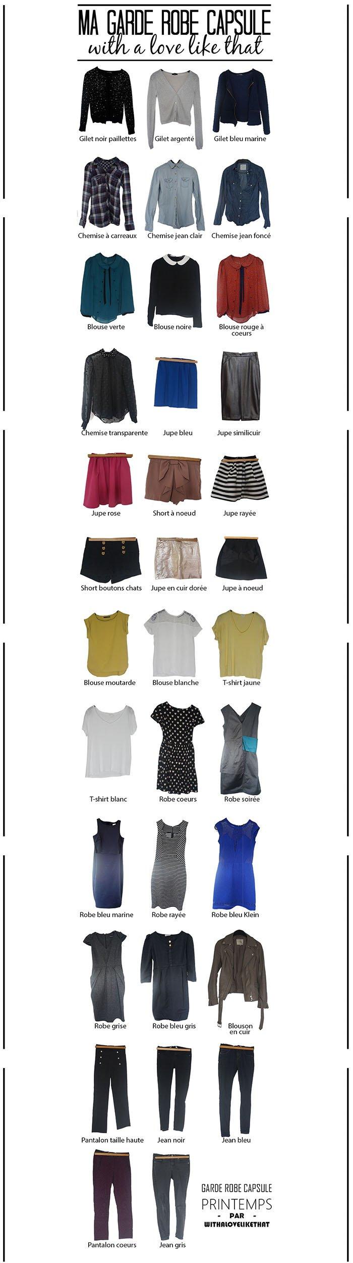 Ma garde robe capsule du printemps / mon dressing en 35 pièces par withalovelikethat.fr