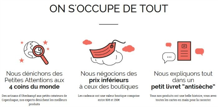 idée surprise amoureux par box / la petite attention / publié sur withalovelikethat.fr